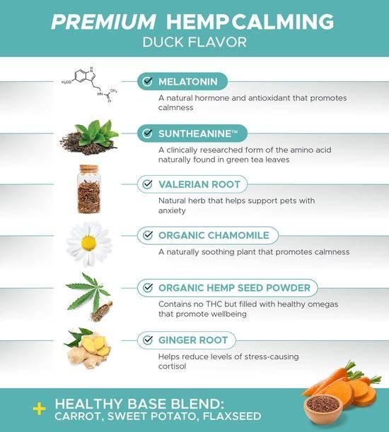 Premium Hemp Dog Calming Chews Ingredients