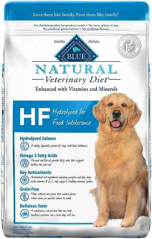 Blue Buffalo Hypoallergenic Dog Food