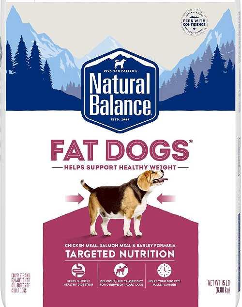 Natural Balance Low Fat Dog Food