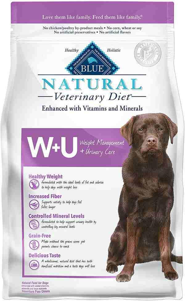 Blue Buffalo Urinary Dog Food