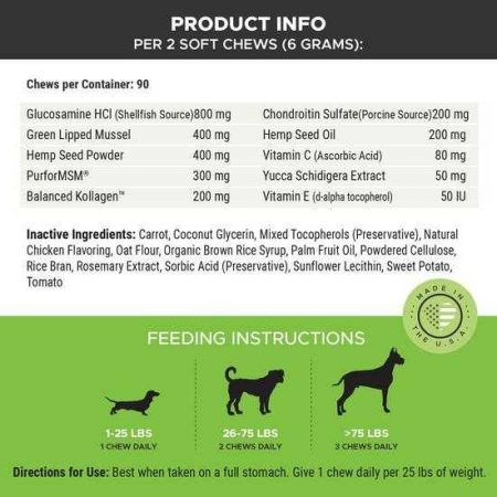 Pet Honesty Joint Supplement Info